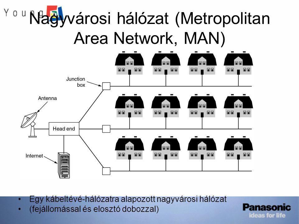 Nagyvárosi hálózat (Metropolitan Area Network, MAN)