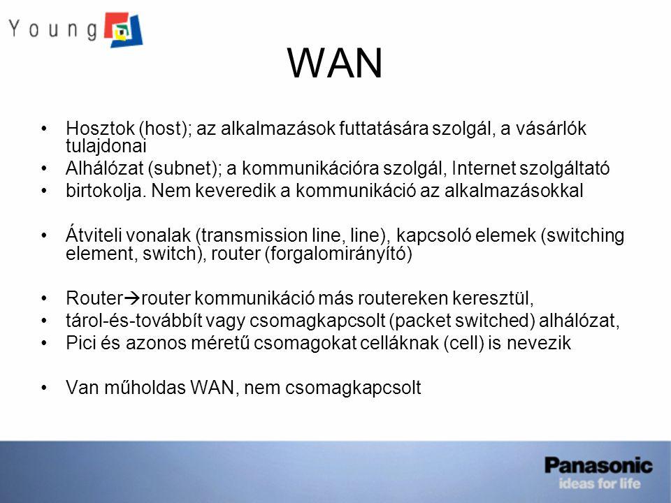 WAN Hosztok (host); az alkalmazások futtatására szolgál, a vásárlók tulajdonai. Alhálózat (subnet); a kommunikációra szolgál, Internet szolgáltató.