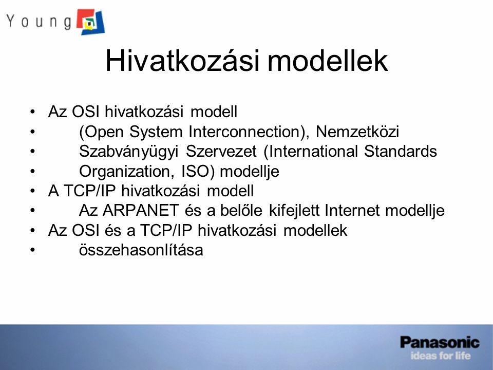 Hivatkozási modellek Az OSI hivatkozási modell