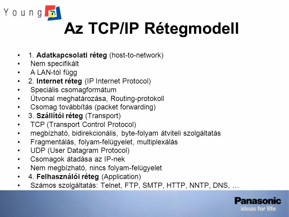 Az TCP/IP Rétegmodell 1. Adatkapcsolati réteg (host-to-network)