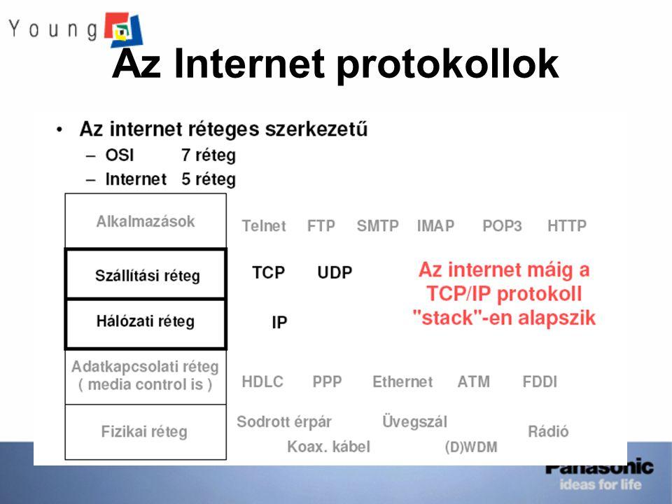 Az Internet protokollok