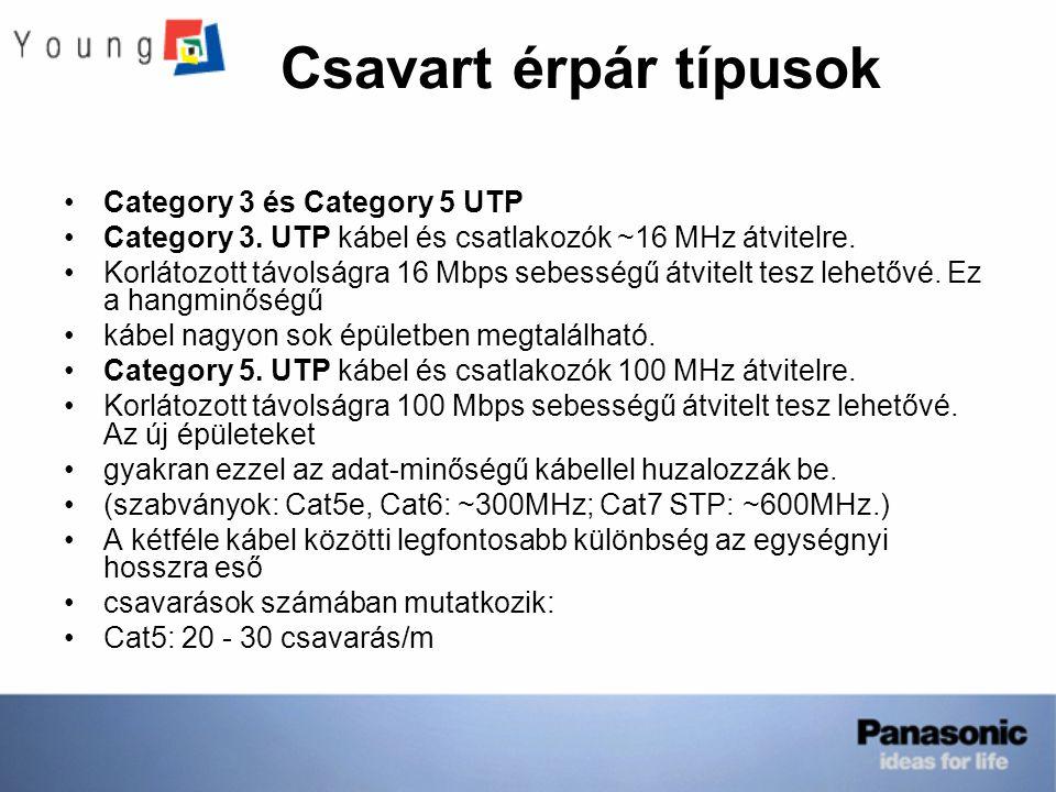 Csavart érpár típusok Category 3 és Category 5 UTP