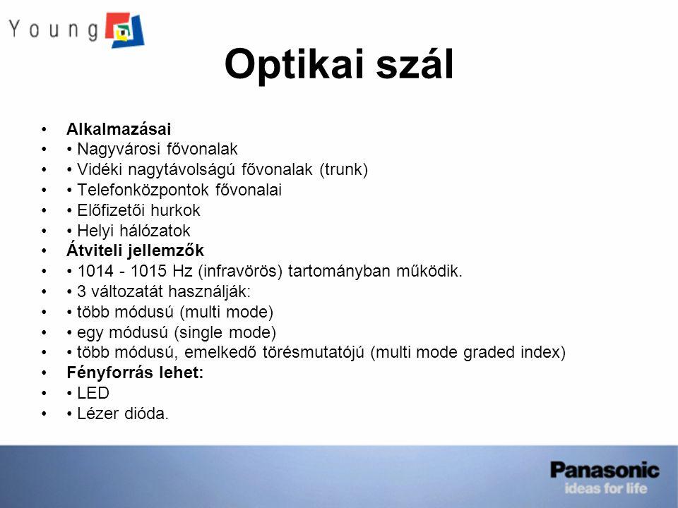 Optikai szál Alkalmazásai • Nagyvárosi fővonalak