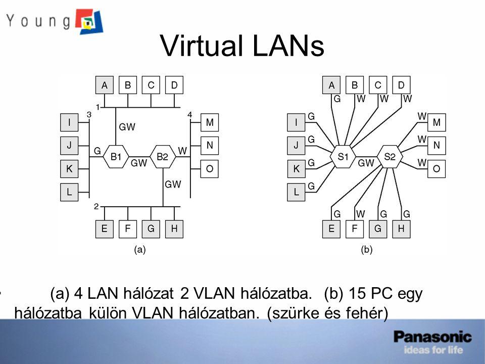 Virtual LANs (a) 4 LAN hálózat 2 VLAN hálózatba. (b) 15 PC egy hálózatba külön VLAN hálózatban.