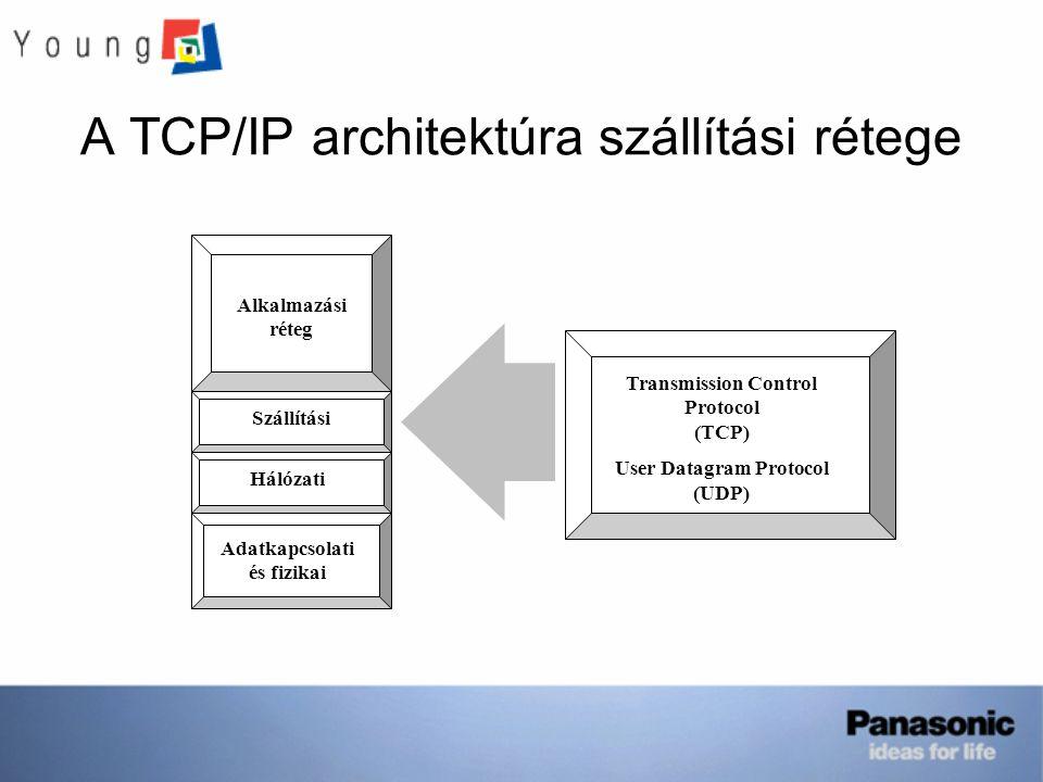 A TCP/IP architektúra szállítási rétege