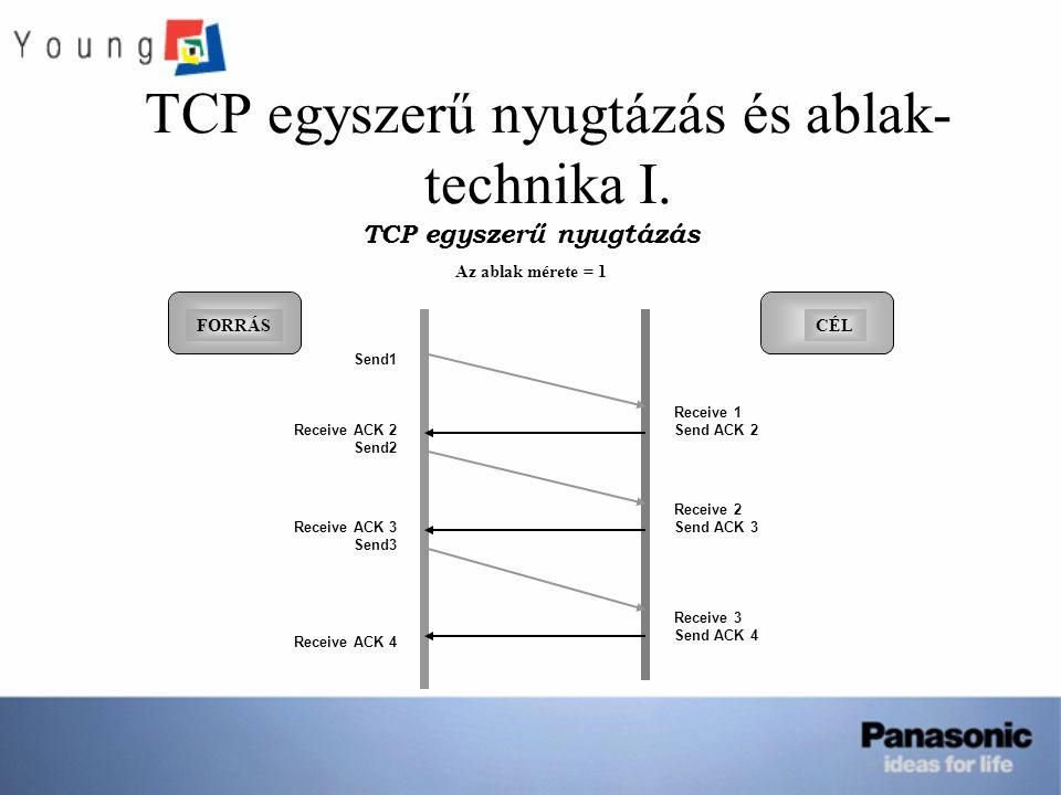 TCP egyszerű nyugtázás és ablak-technika I.