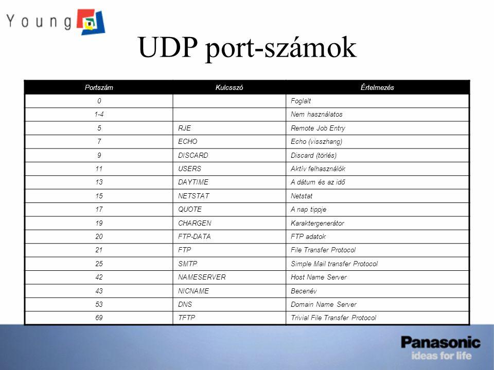 UDP port-számok Portszám Kulcsszó Értelmezés Foglalt 1-4