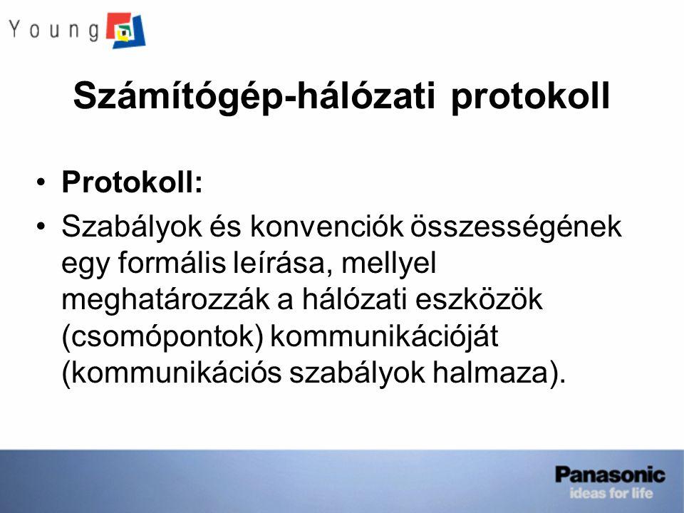 Számítógép-hálózati protokoll