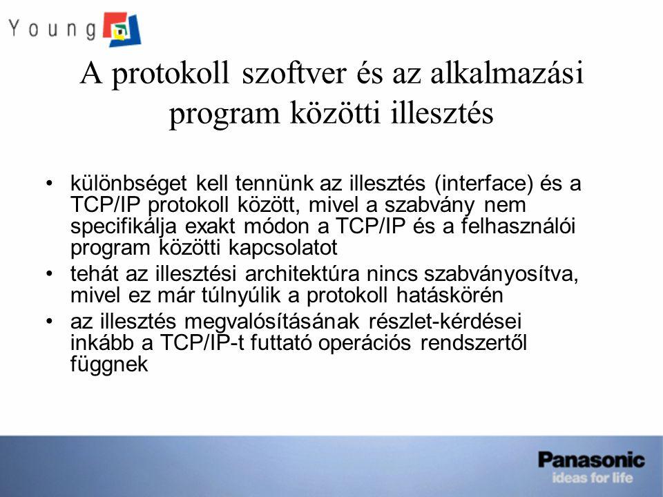 A protokoll szoftver és az alkalmazási program közötti illesztés