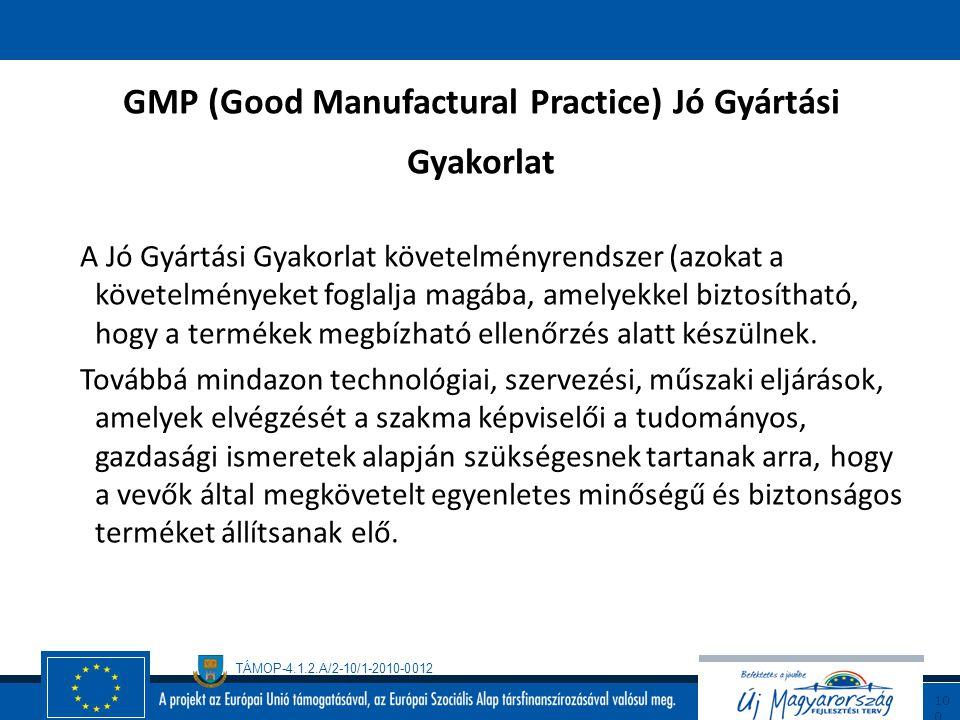 GMP (Good Manufactural Practice) Jó Gyártási Gyakorlat
