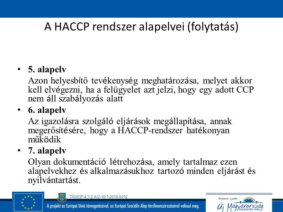 A HACCP rendszer alapelvei (folytatás)