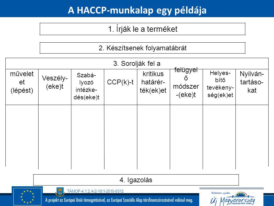 A HACCP-munkalap egy példája