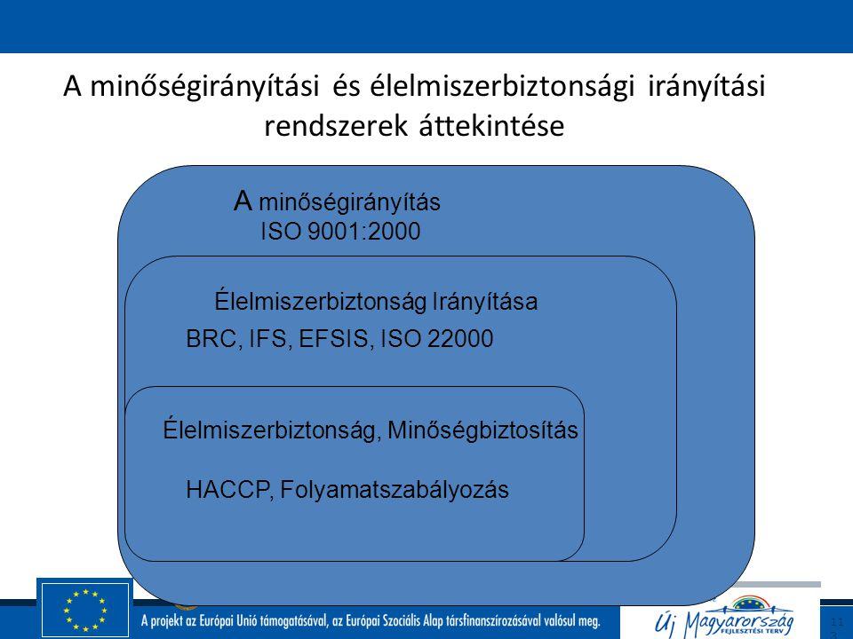A minőségirányítási és élelmiszerbiztonsági irányítási rendszerek áttekintése