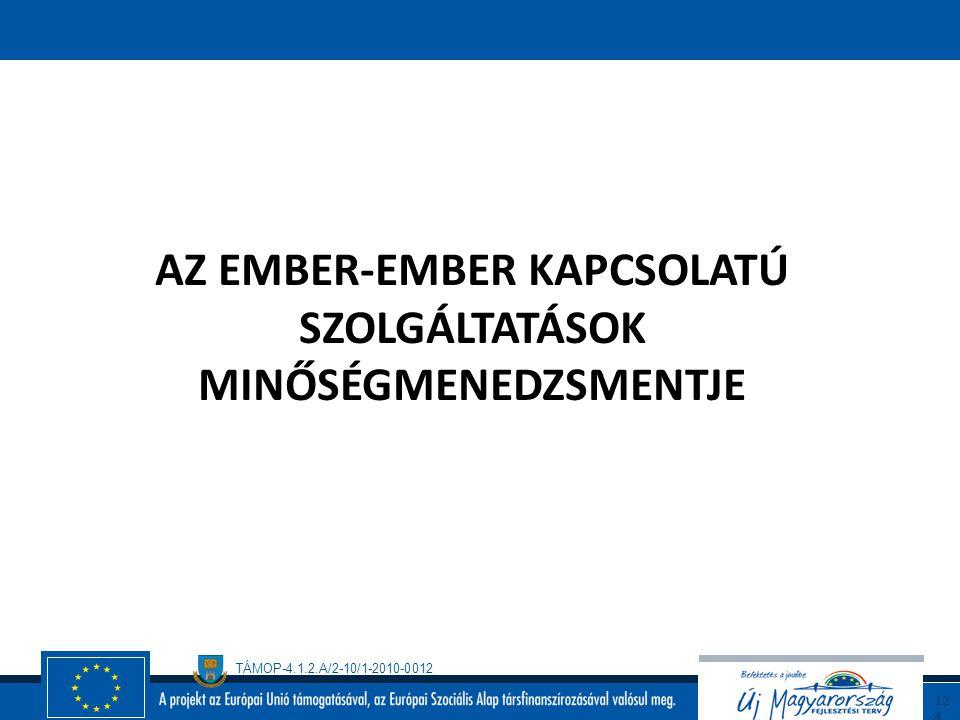 AZ EMBER-EMBER KAPCSOLATÚ SZOLGÁLTATÁSOK MINŐSÉGMENEDZSMENTJE