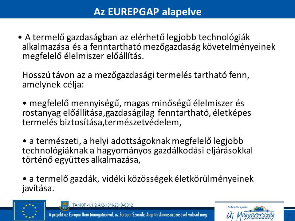 Az EUREPGAP alapelve