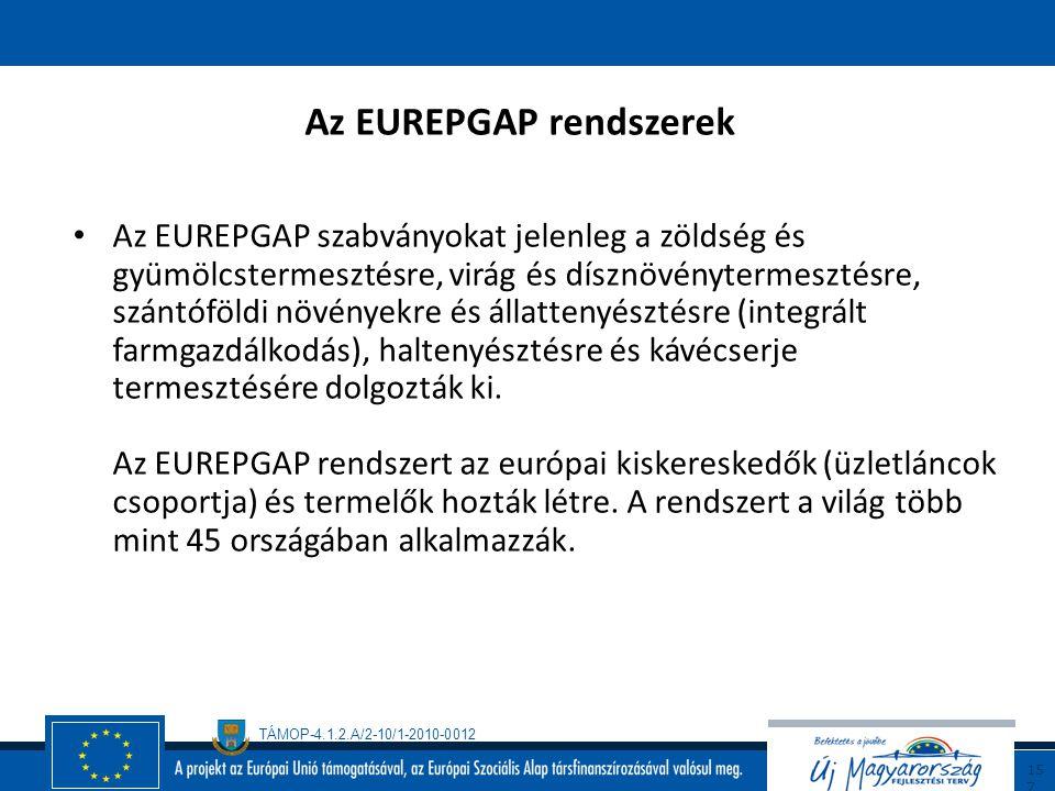 Az EUREPGAP rendszerek
