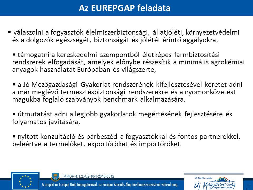 Az EUREPGAP feladata