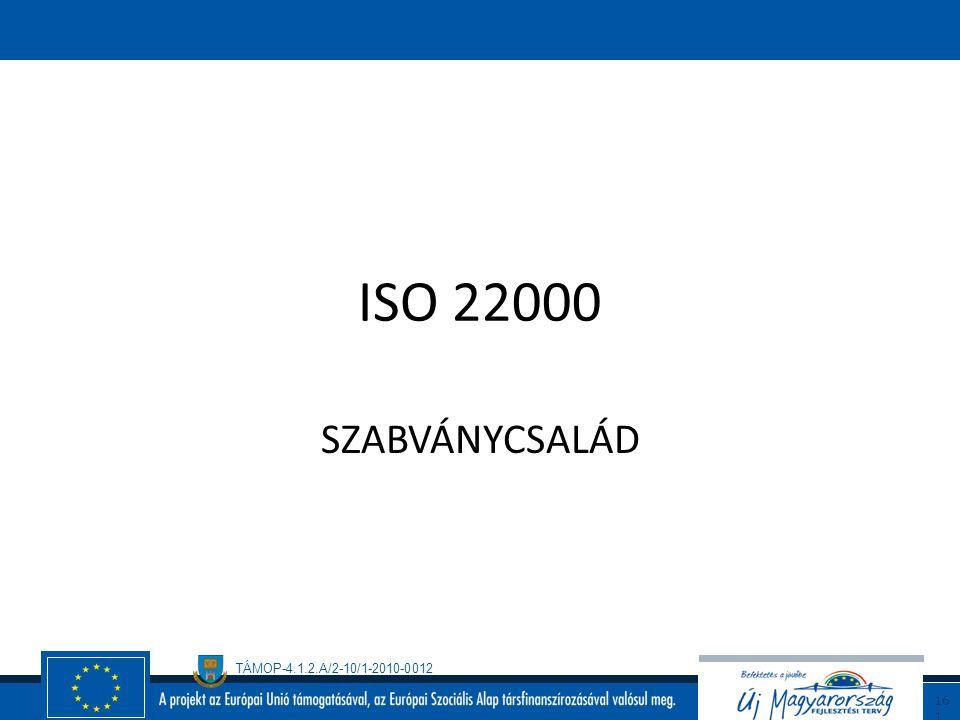 ISO 22000 SZABVÁNYCSALÁD