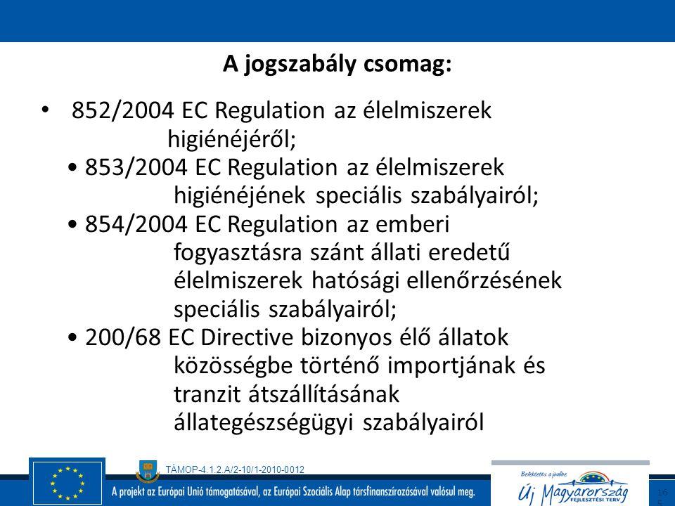 A jogszabály csomag: