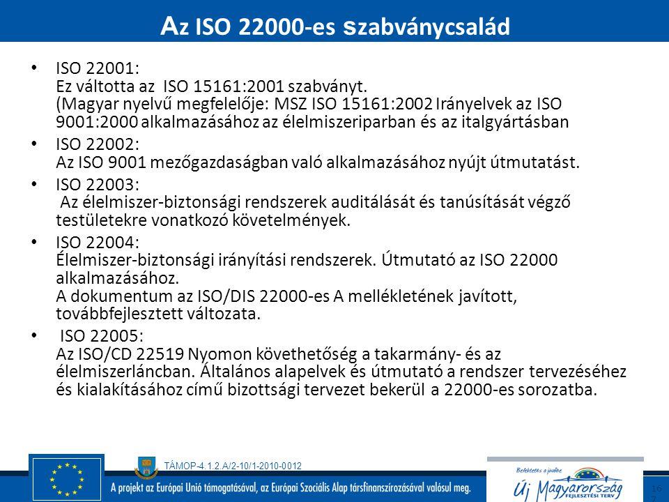 Az ISO 22000-es szabványcsalád