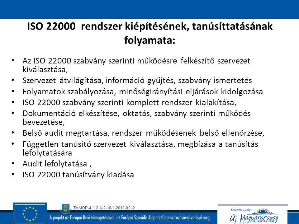 ISO 22000 rendszer kiépítésének, tanúsíttatásának folyamata: