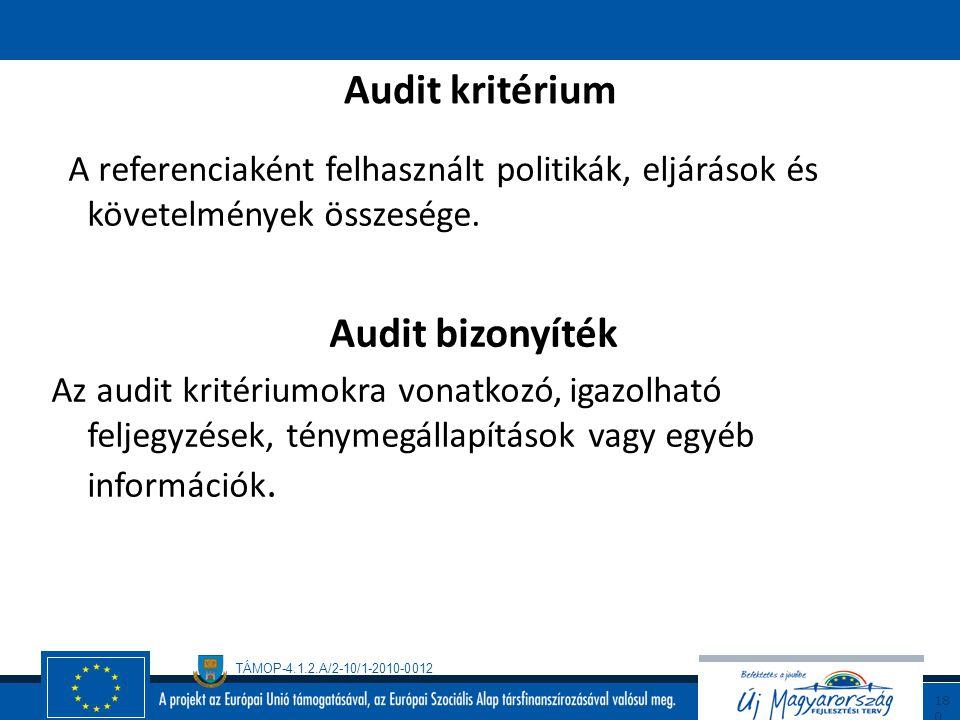 Audit kritérium Audit bizonyíték