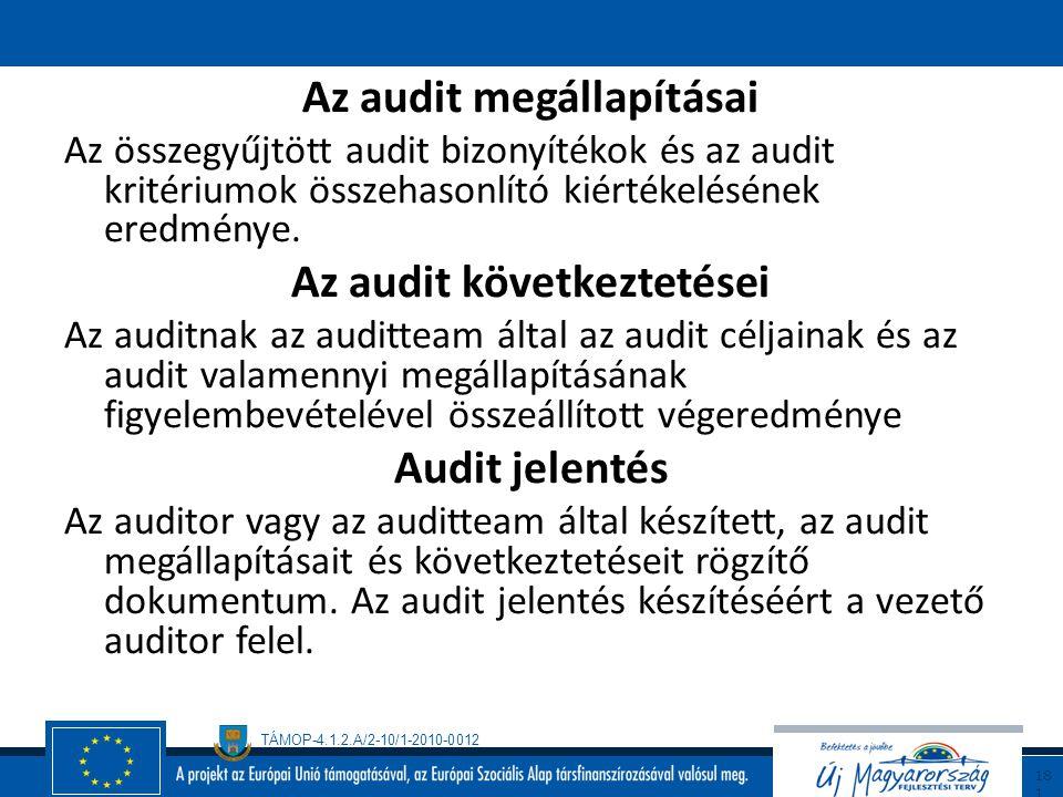 Az audit megállapításai Az audit következtetései