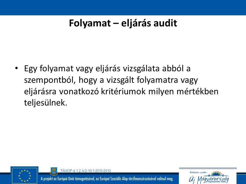 Folyamat – eljárás audit
