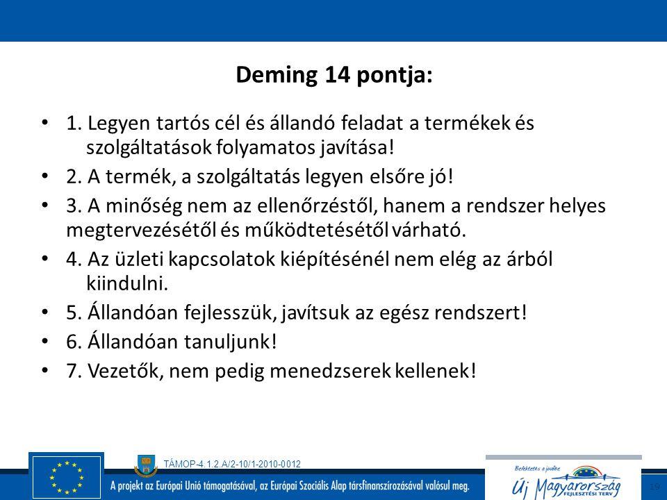 Deming 14 pontja: 1. Legyen tartós cél és állandó feladat a termékek és szolgáltatások folyamatos javítása!