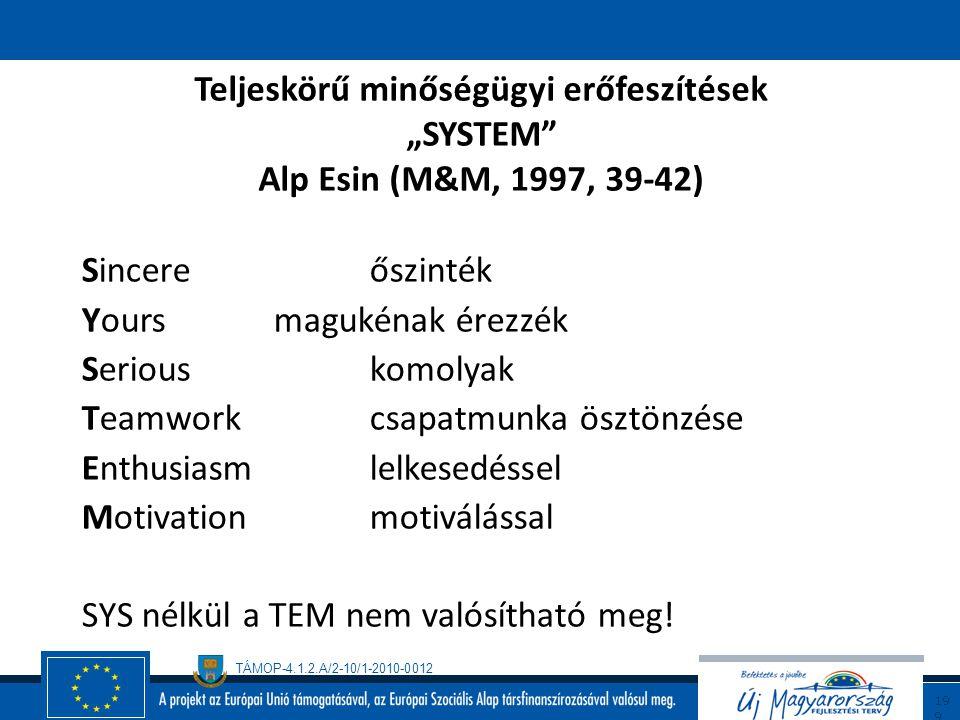 """Teljeskörű minőségügyi erőfeszítések """"SYSTEM Alp Esin (M&M, 1997, 39-42)"""