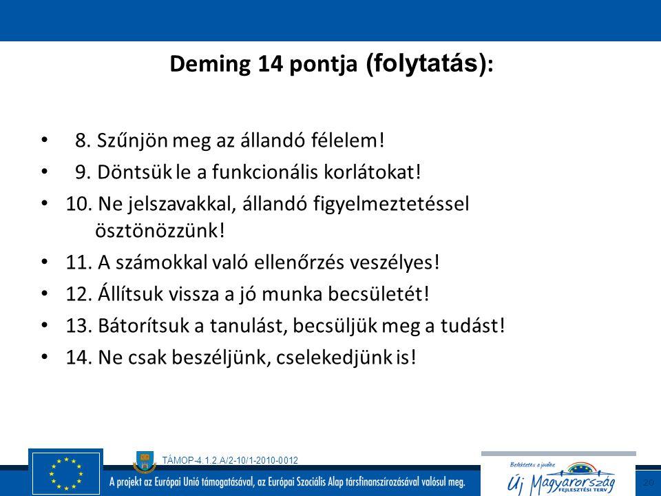 Deming 14 pontja (folytatás):