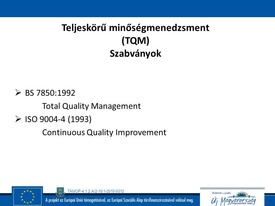 Teljeskörű minőségmenedzsment (TQM) Szabványok