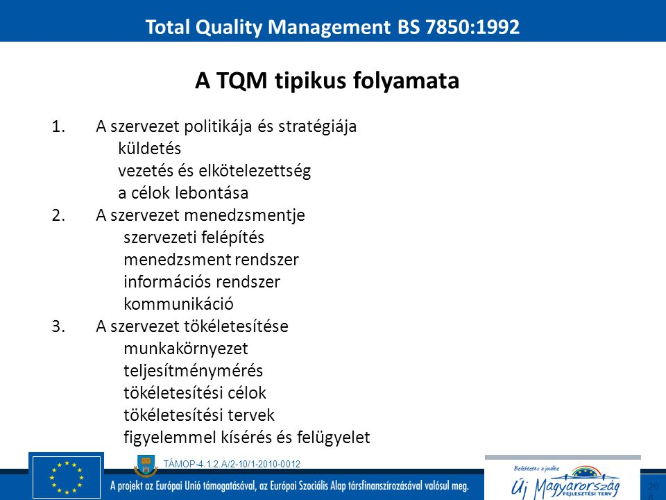 Total Quality Management BS 7850:1992