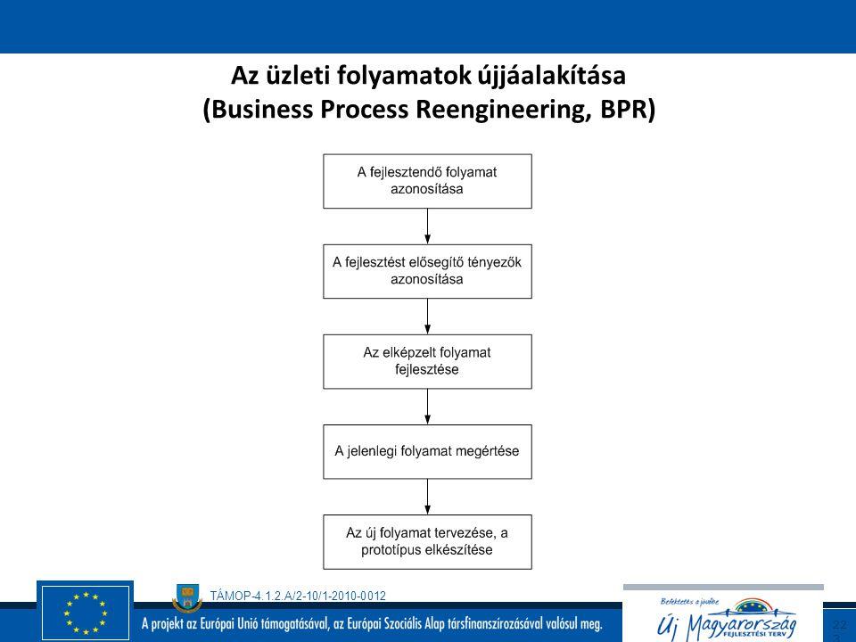Az üzleti folyamatok újjáalakítása (Business Process Reengineering, BPR)
