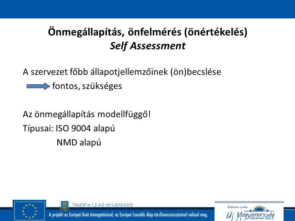 Önmegállapítás, önfelmérés (önértékelés) Self Assessment