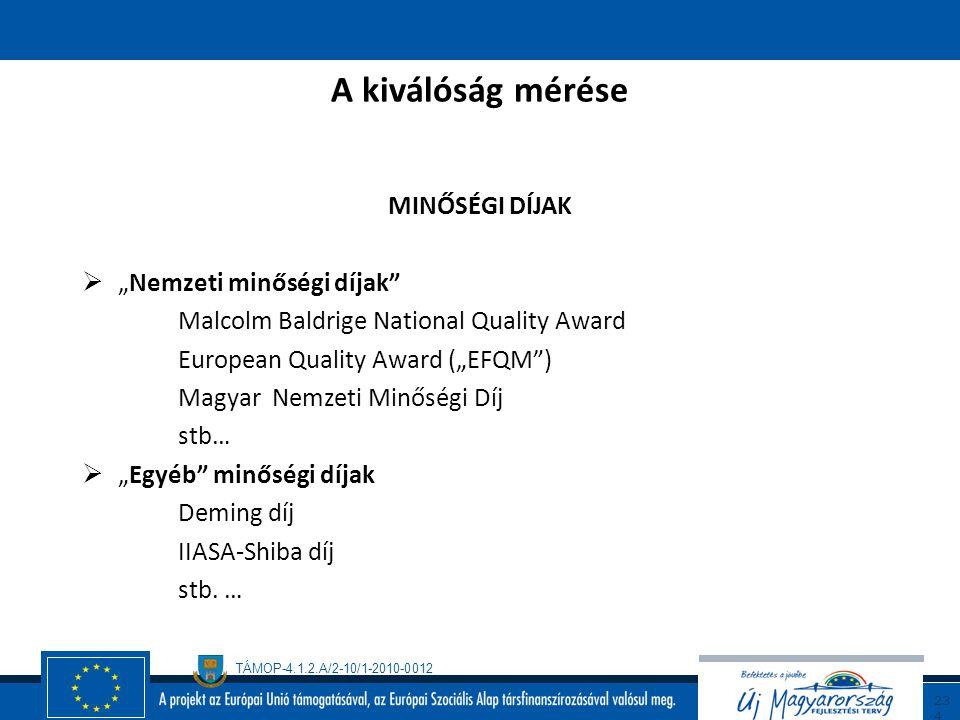 """A kiválóság mérése MINŐSÉGI DÍJAK """"Nemzeti minőségi díjak"""