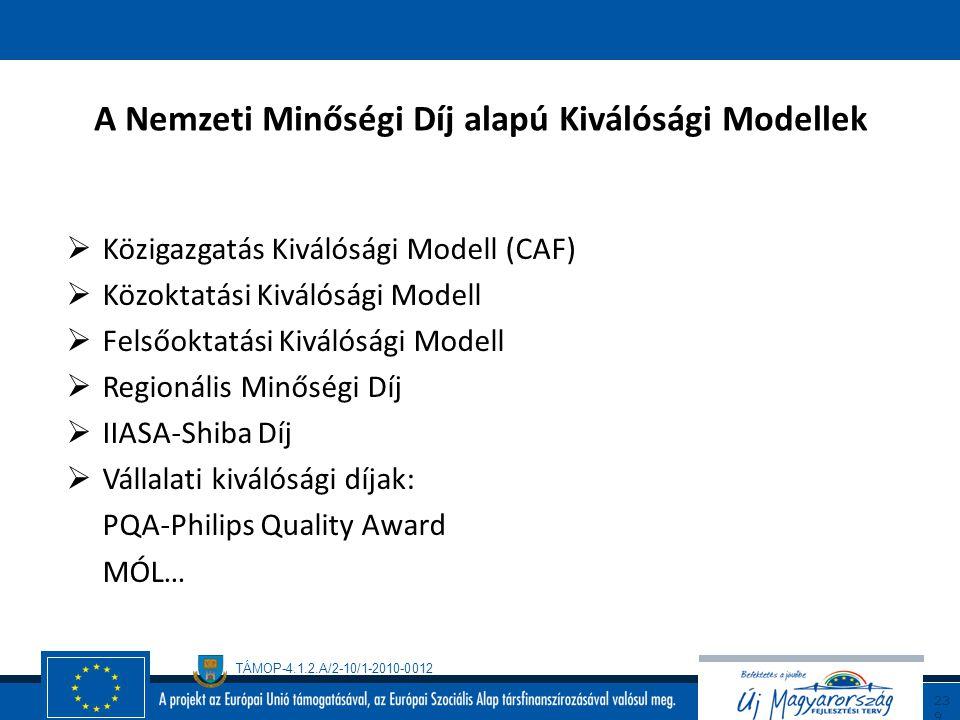 A Nemzeti Minőségi Díj alapú Kiválósági Modellek