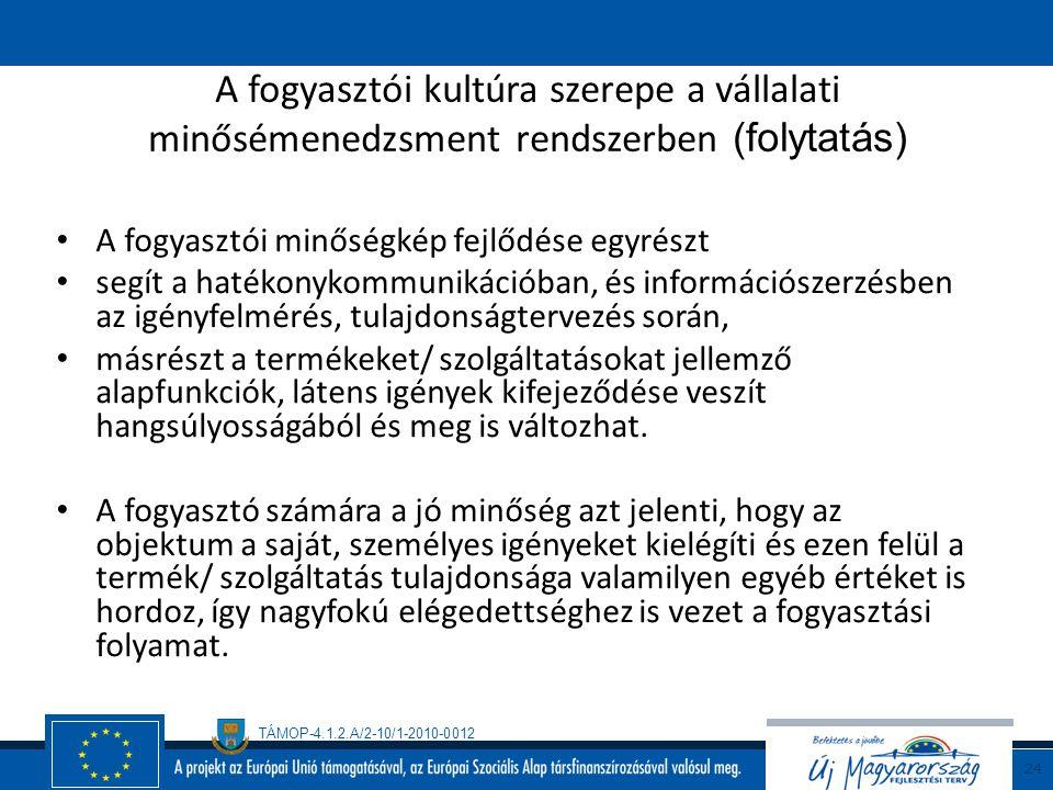 A fogyasztói kultúra szerepe a vállalati minősémenedzsment rendszerben (folytatás)