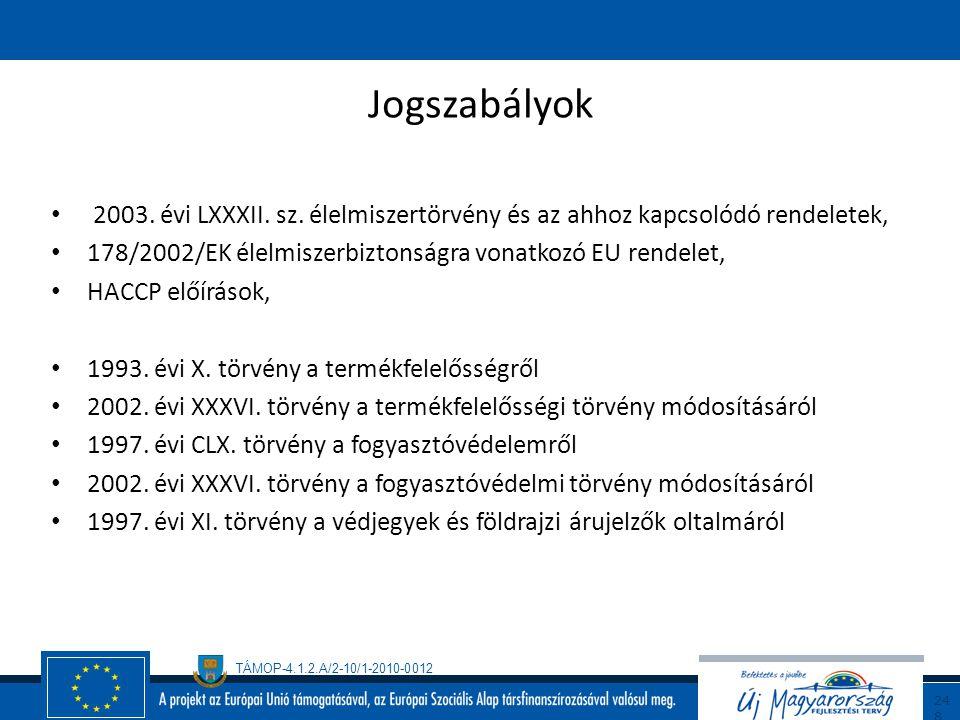 Jogszabályok 2003. évi LXXXII. sz. élelmiszertörvény és az ahhoz kapcsolódó rendeletek, 178/2002/EK élelmiszerbiztonságra vonatkozó EU rendelet,