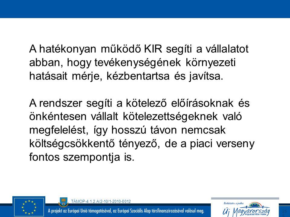 A hatékonyan működő KIR segíti a vállalatot