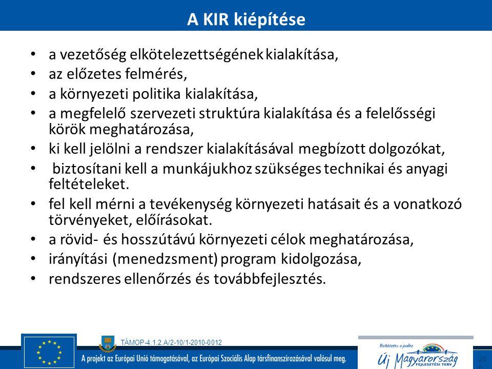 A KIR kiépítése a vezetőség elkötelezettségének kialakítása,