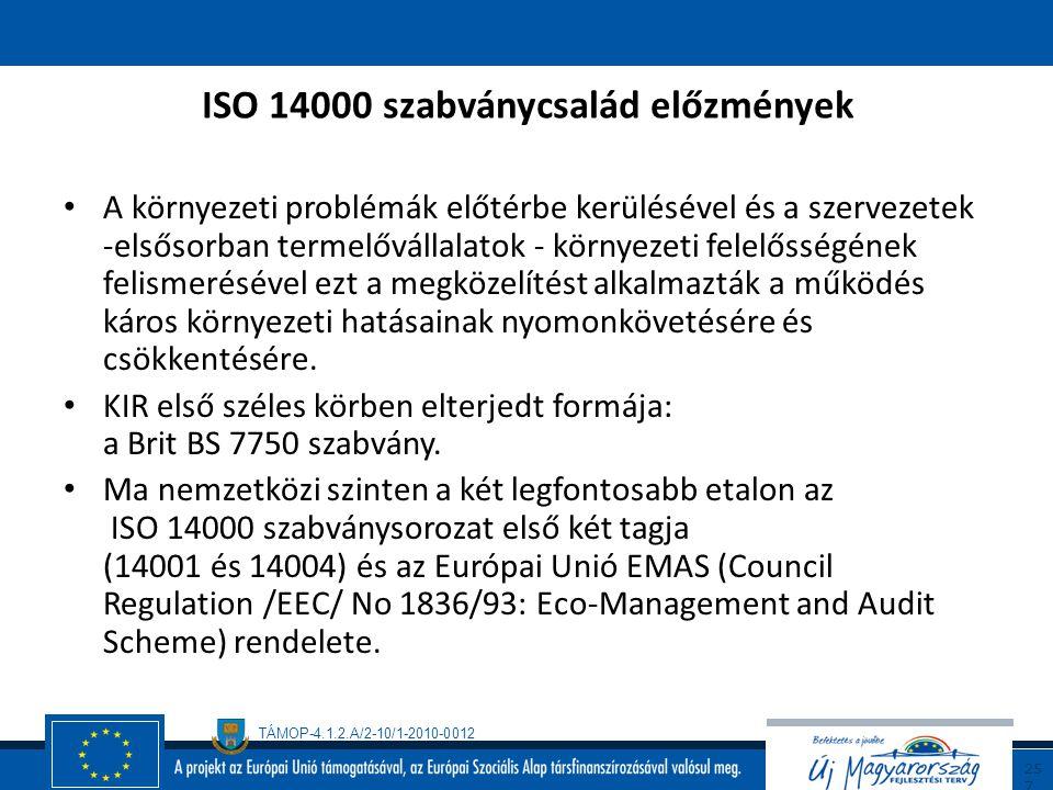 ISO 14000 szabványcsalád előzmények