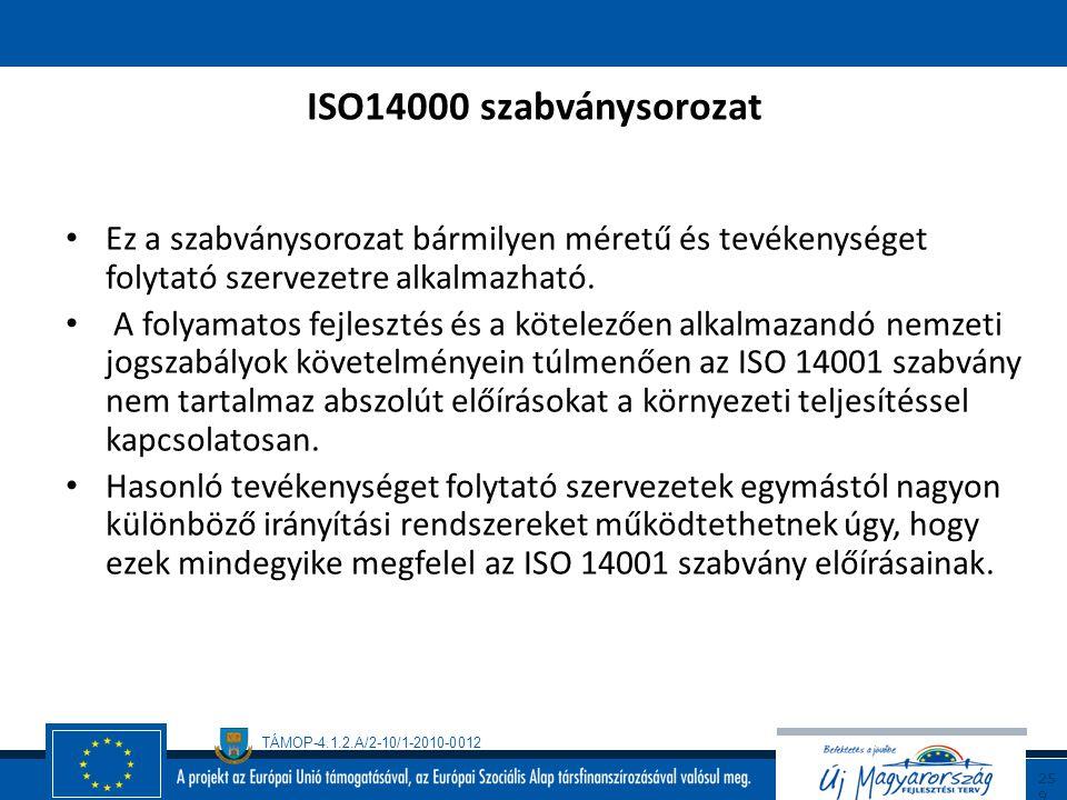 ISO14000 szabványsorozat Ez a szabványsorozat bármilyen méretű és tevékenységet folytató szervezetre alkalmazható.