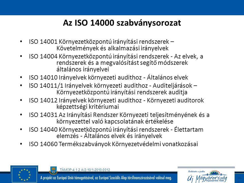 Az ISO 14000 szabványsorozat