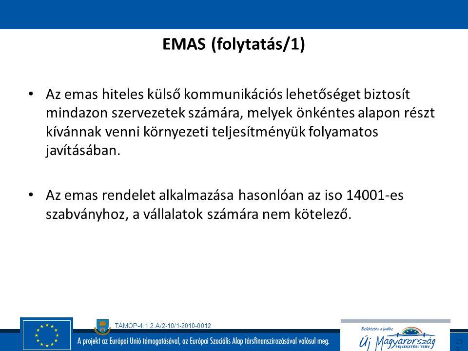 EMAS (folytatás/1)
