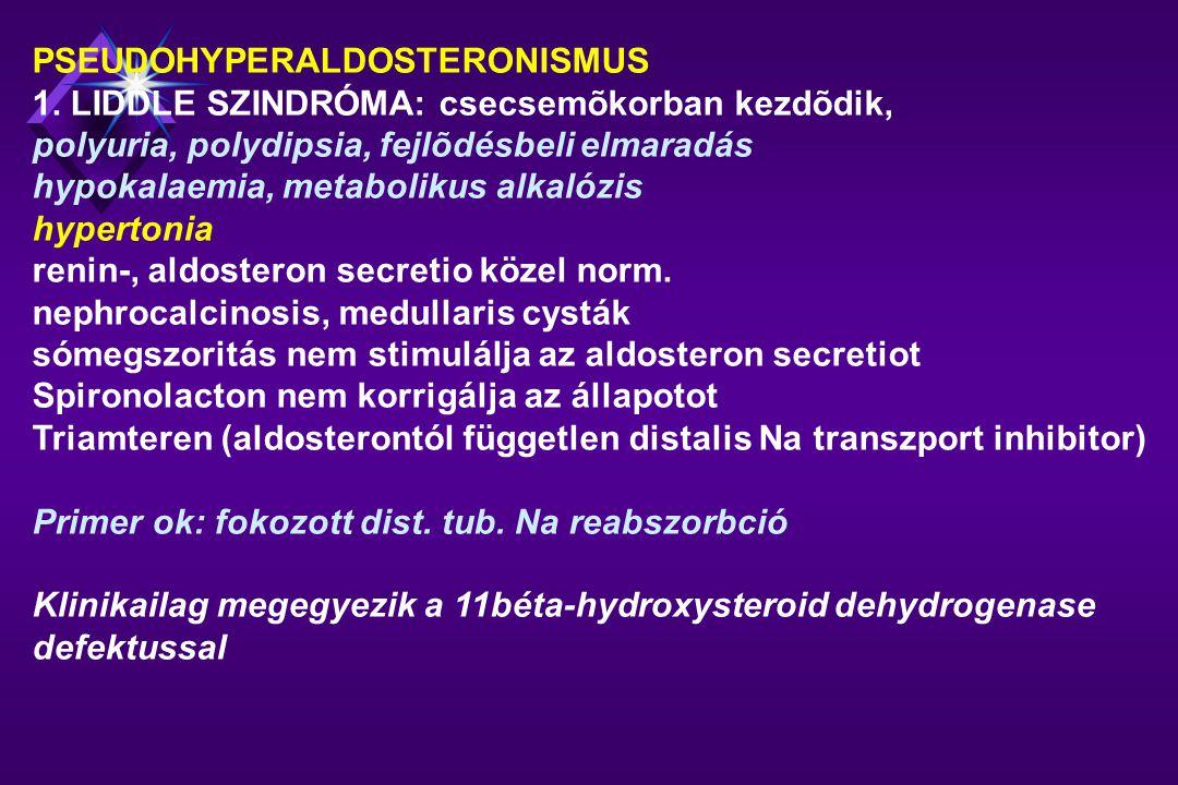 PSEUDOHYPERALDOSTERONISMUS