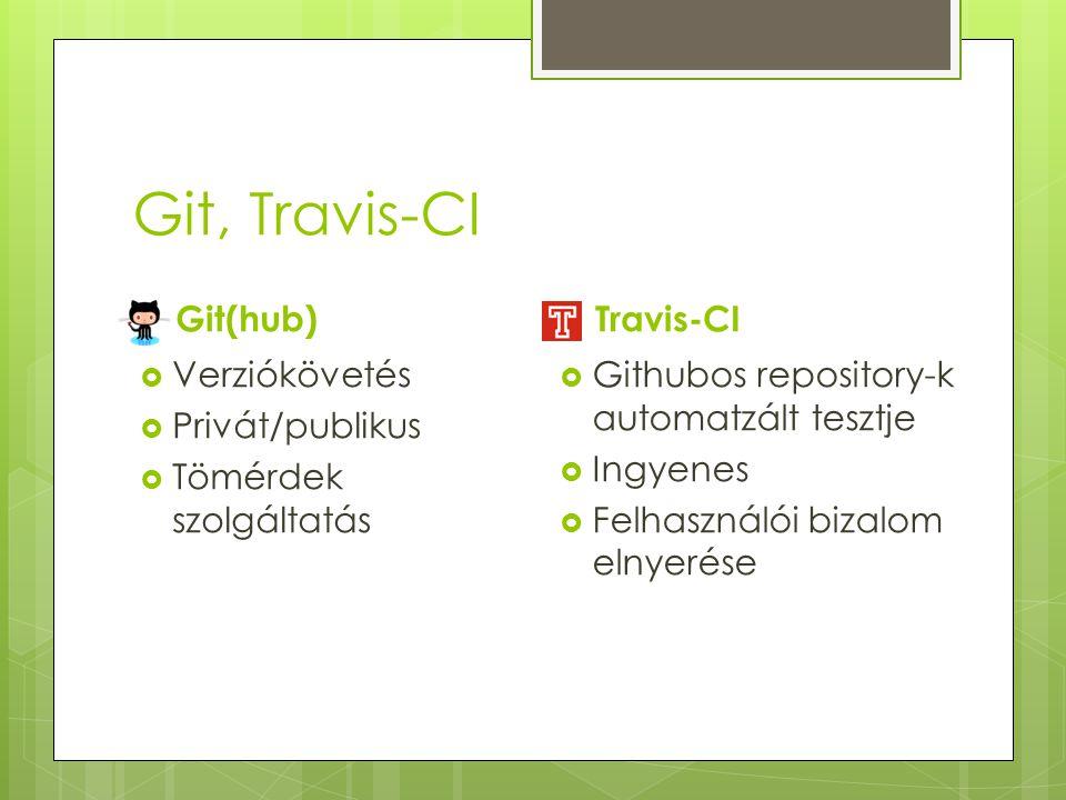 Git, Travis-CI Git(hub) Travis-CI Verziókövetés Privát/publikus