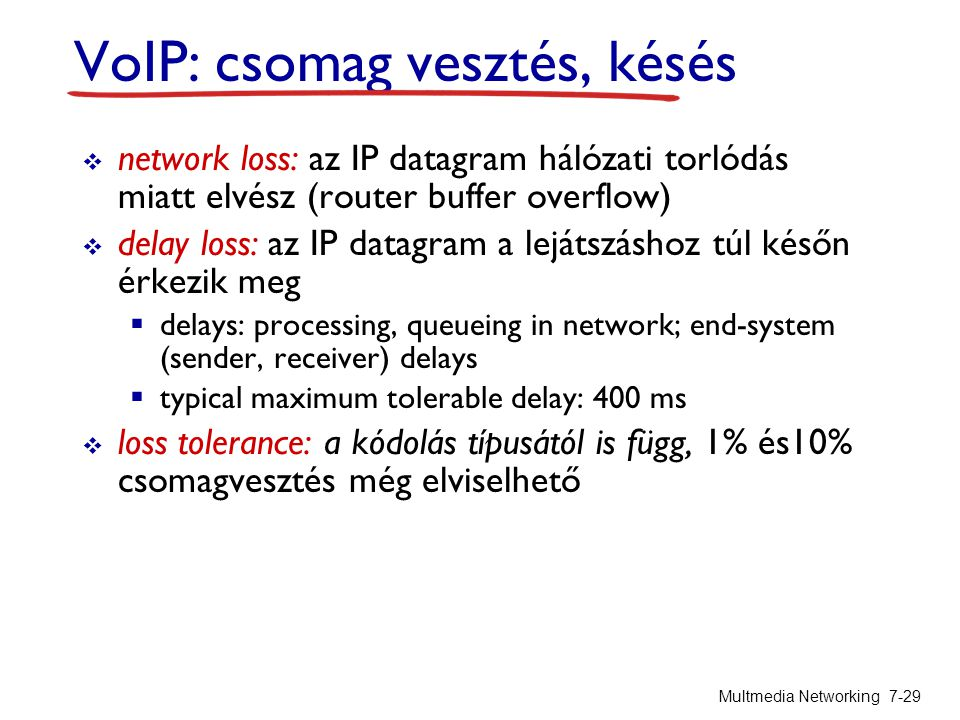 VoIP: csomag vesztés, késés
