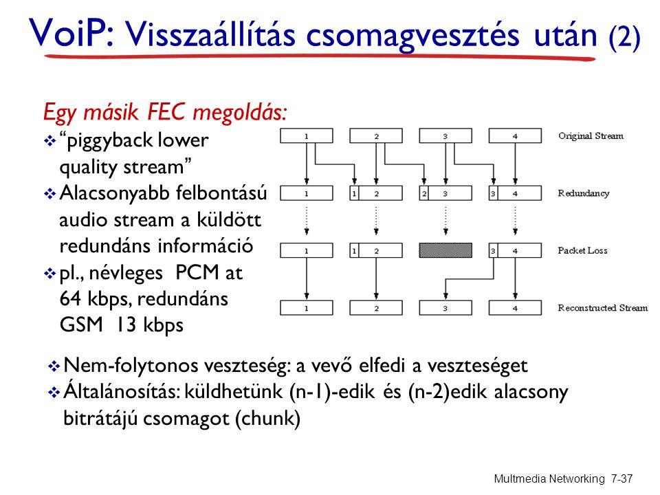 VoiP: Visszaállítás csomagvesztés után (2)