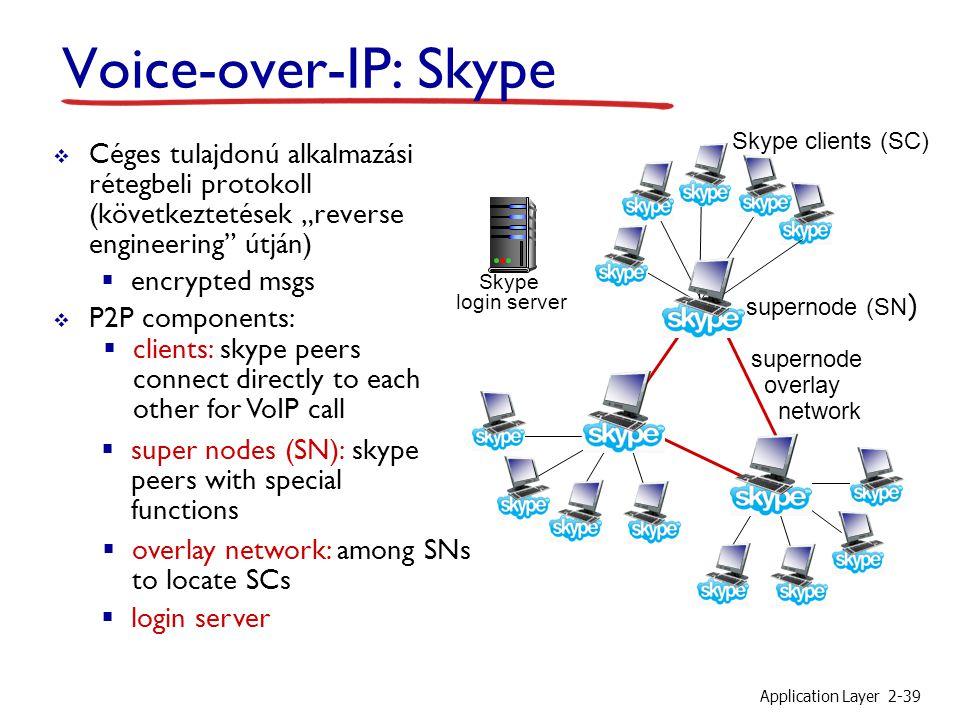 """Voice-over-IP: Skype Skype clients (SC) Céges tulajdonú alkalmazási rétegbeli protokoll (következtetések """"reverse engineering útján)"""